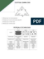 Matematik Dan Sains 2