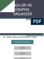 Mga Uri Ng Graphic Organizer