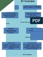 Estructura del Cuerpo