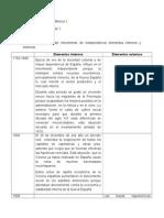 Actividad Aprendizaje 1 Sociedad y Estado 1 Alfredo Yáñez