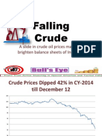Falling Crude Prices - Special Market Report