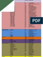 Telefonos Departamentos 30-12-2014