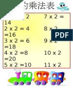 2 ,3,4,5的乘法表