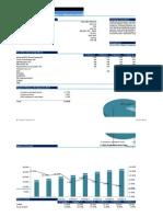 Financial Modelling- Case study- Star Bucks