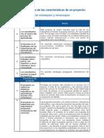Agua de Estanque y Renacuajos - Lista Cotejo Caracteristicas Proyectos Ejemplo