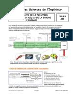 Transmissions de puissance.pdf