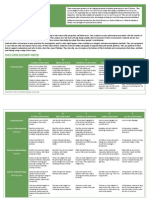 sci year 05 judging standards assessment pointers web version