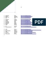 Piano Sheet Music Lijst.xlsx