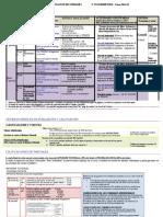 temporalizacion frances m2 14-15 2c.doc