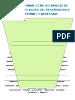 Pirámide de Destrezas