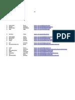 Piano Sheet Music Lijst