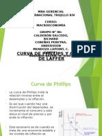 Trabajo Curva de Phillips y Curva de Laffer