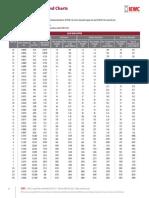 Stranding-Charts.pdf