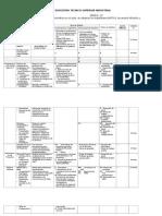 Plan de Area 2010 - Informática