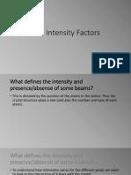 XRD Intensity Factors