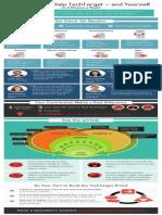 The Impact Social Participation-v1.4.pdf
