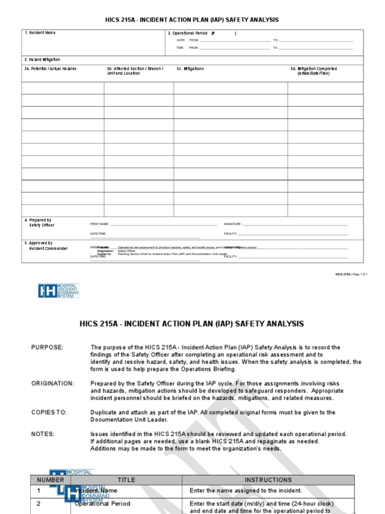 Hics 215a-Incident Action Plan Iap Safety Analysis | Hazards ...