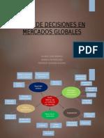 Toma de Decisiones en Mercados Globales Jose Oropeza