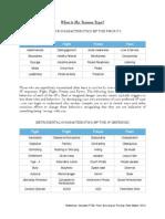 What is My Trauma Type - 4F's PDF