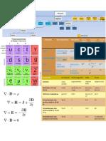 Particulas subatomicas y ecuaciones de Maxwell