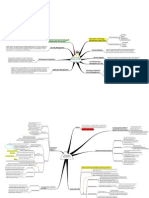 itilmindmaps-091006214835-phpapp01