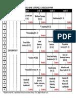 Sample Home Economics Curriculum Map