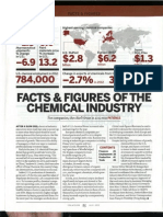 Chemical and engineering  Facts and Figures 2013