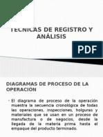 Técnicas de Registro y Análisis