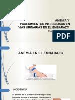 Anemia IVU
