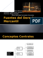 Presentacion Fuentes del Derecho Mercantil.pptx