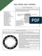 Acordesycambiosdetono.pdf