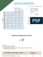 Diapositivas Velocidad Permisible y Filtro