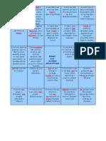 Bingo Das Classess de Palavras
