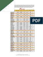 Air India Schedule