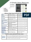 Hillsboro Library Resource Sheet