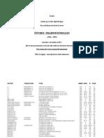 117101999-Index-Etudes-Traditionnelles-alphabetique.pdf
