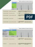 evaluacion Aspectos Ambientales 2011