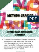 Esterilización Método Gráfico