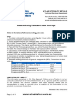 Carbon Steel Pipe Pressure Rating Chart