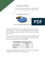 Análisis de La Industria.0..