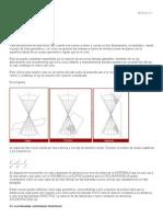 Geometría de Formas