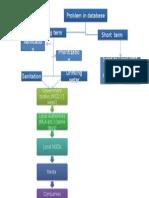 Diagram Sunder