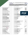 Balance-de-comrpobación-en-Excel-Hoja-de-Trabajo.xls