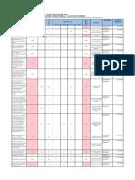 Plan de Acccion Secretaria de Planeaciã'n Aã'o 2015