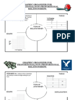 graphic organizer for proportionality in graph lesson