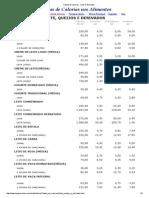 Tabela de Calorias - Leite e Derivados