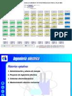 IE Mapa Curricular