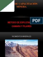 Método de Explotacion Camara y Pilares