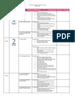 Yearly Lesson Plan Chem Form 4 2013 PDF 384k