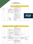 RPT PHYSICS FORM 5 2015.doc